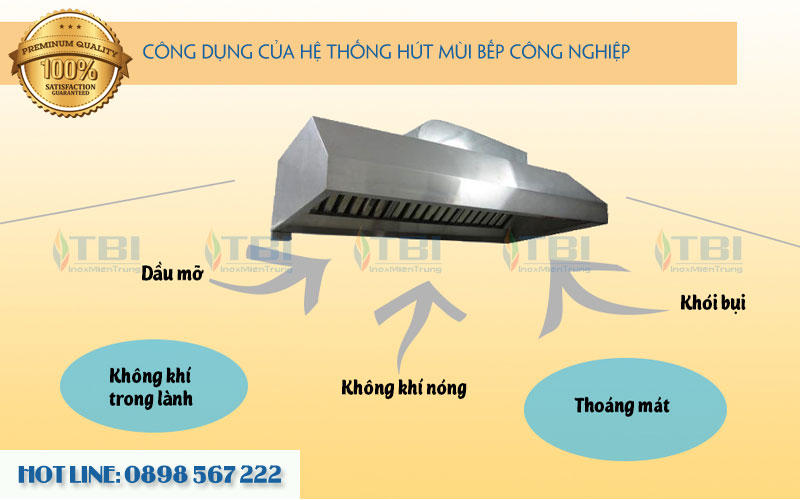 cong-dung-cua-he-thong-hut-mui-cong-nghiep